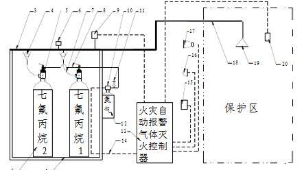 灭火系统结构示意图