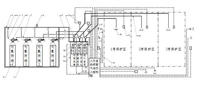 2、 单元独立系统  1、灭火剂贮瓶框架 2、灭火剂贮瓶 3、集流管 4、液流单向阀 5、瓶头阀 6、安全阀 7、高压软管 8、启动管路 9、压力讯号器 1 0、启动阀 11、低压安全泄漏阀 12、启动钢瓶 13、火灾自动报警气体灭火控制器 14、控制线路 15、手动启动控制盒 16、放气灯 17、声光报警器 18、灭火剂输送管道 19、喷嘴 20、火灾探测器